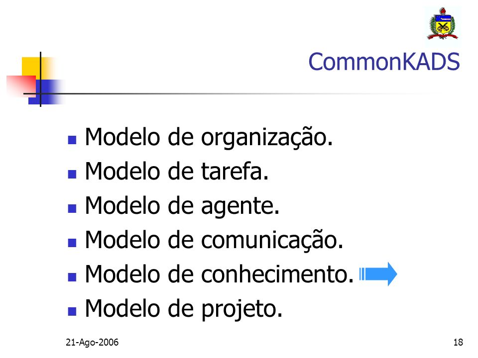 Modelo de conhecimento. Modelo de projeto.