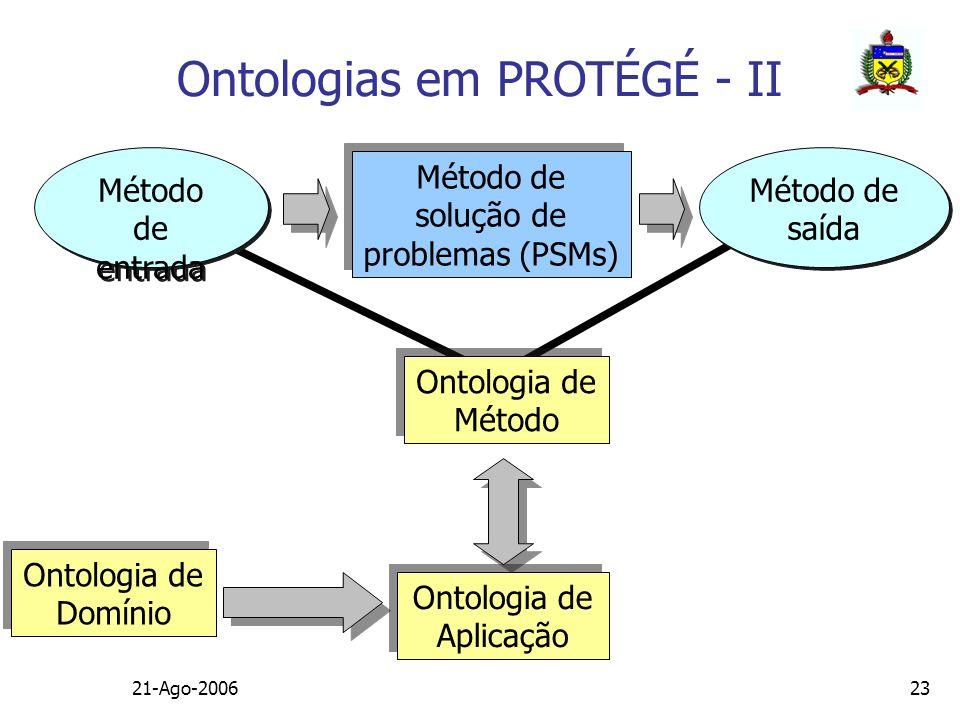 Ontologias em PROTÉGÉ - II