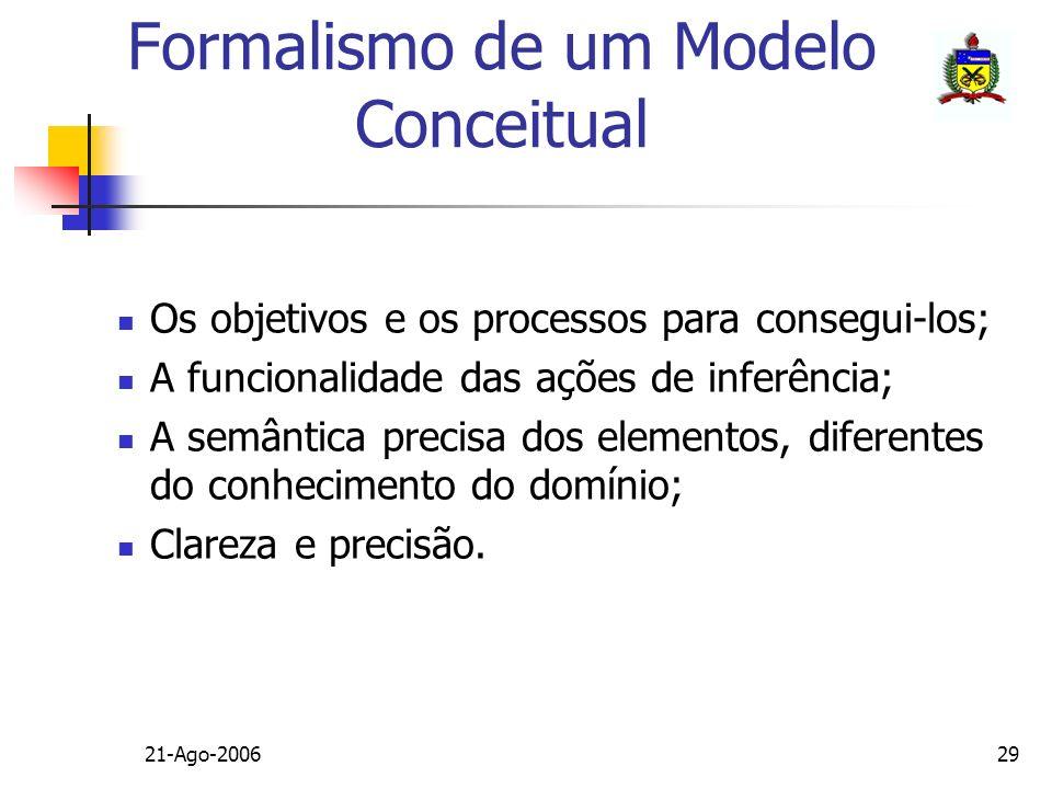 Formalismo de um Modelo Conceitual