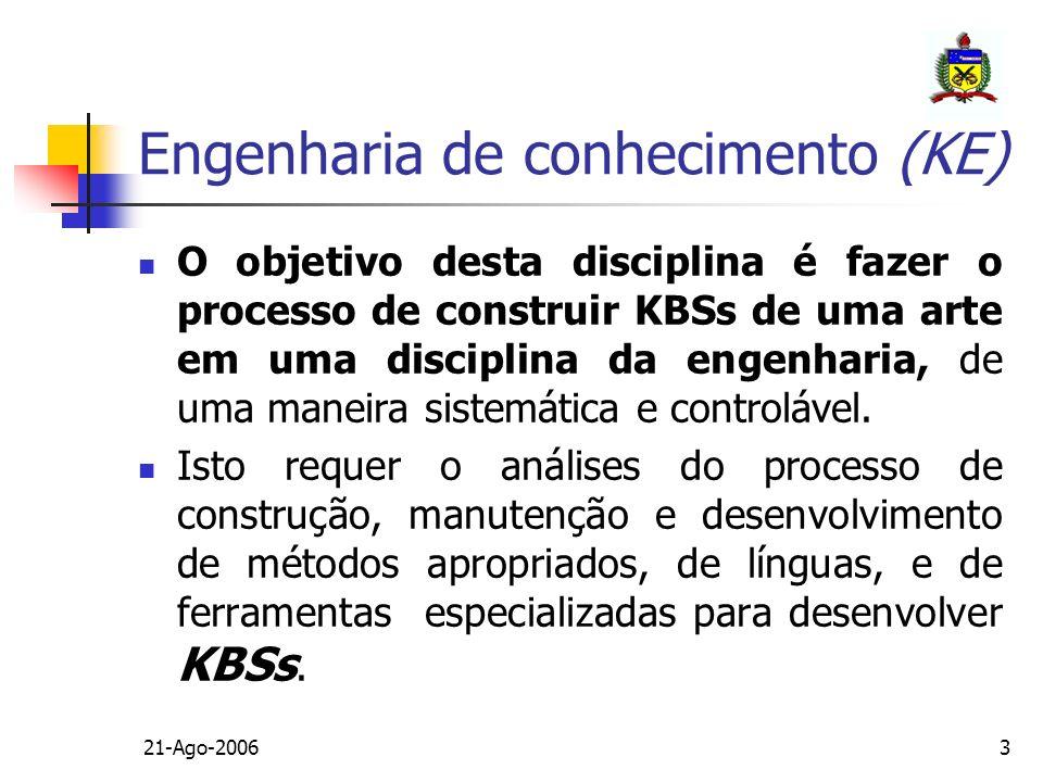 Engenharia de conhecimento (KE)