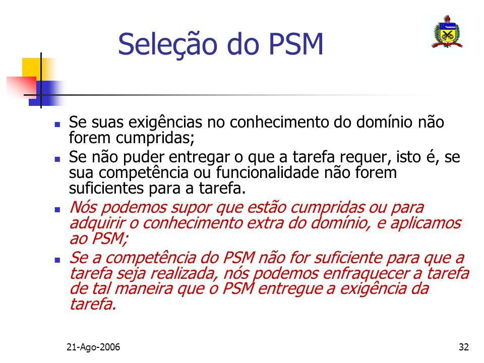 Seleção do PSM Se suas exigências no conhecimento do domínio não forem cumpridas;
