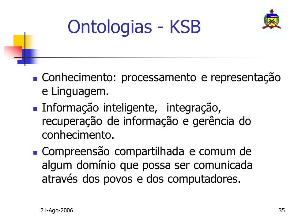 Ontologias - KSB Conhecimento: processamento e representação e Linguagem.
