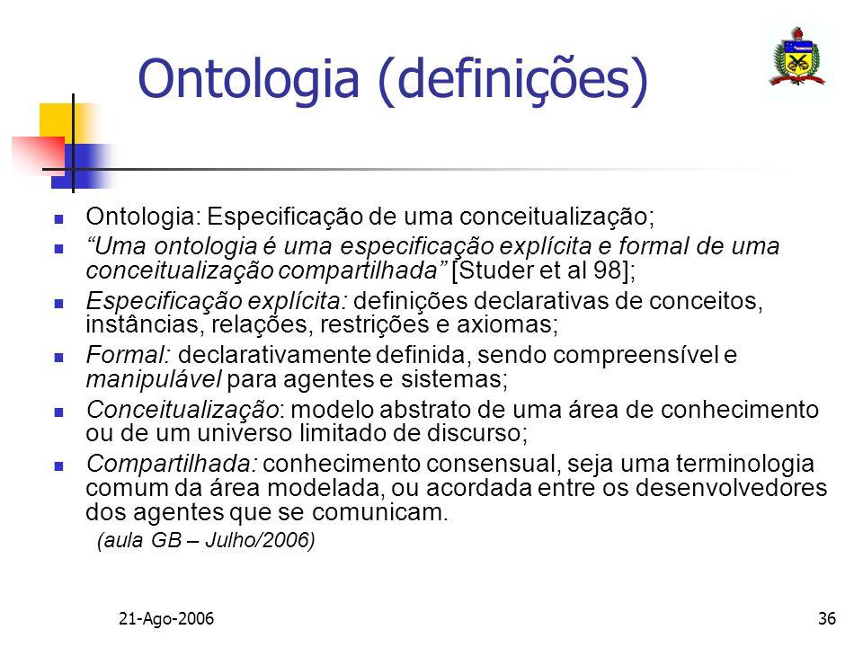 Ontologia (definições)