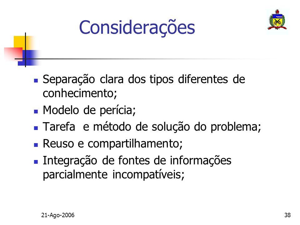 Considerações Separação clara dos tipos diferentes de conhecimento;