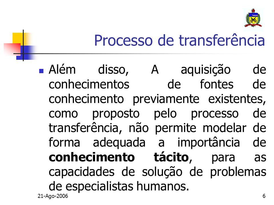 Processo de transferência