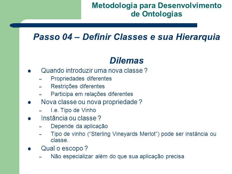 Metodologia para Desenvolvimento de Ontologias