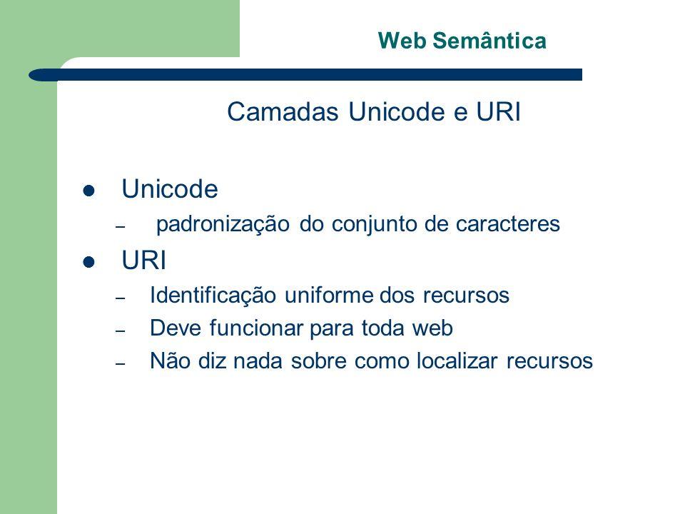 Camadas Unicode e URI Unicode URI Web Semântica