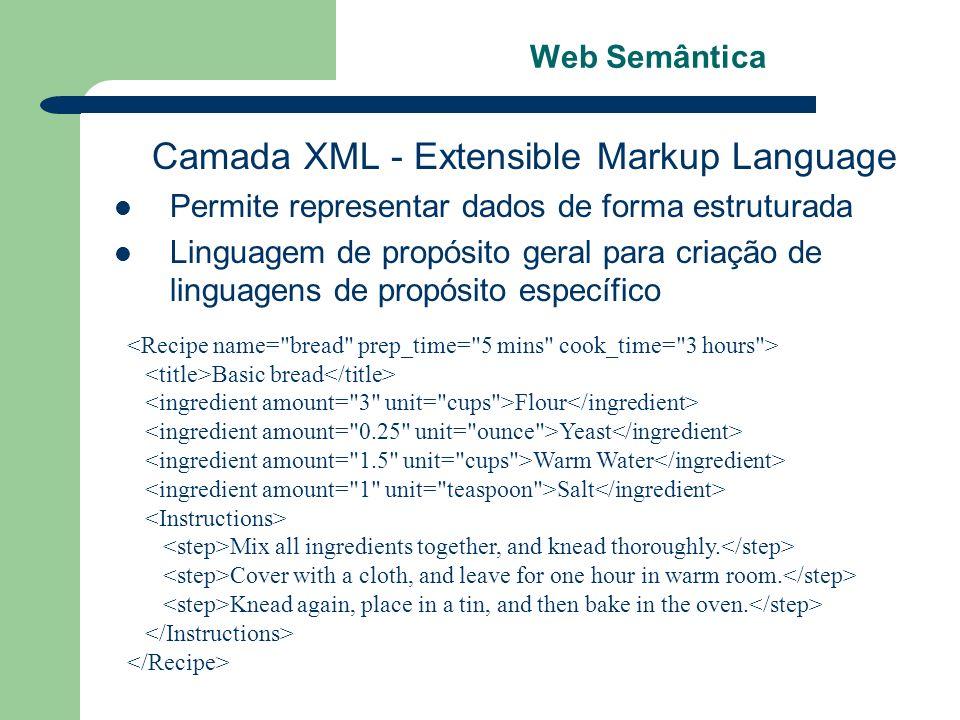Camada XML - Extensible Markup Language