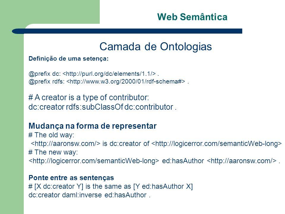 Camada de Ontologias Web Semântica