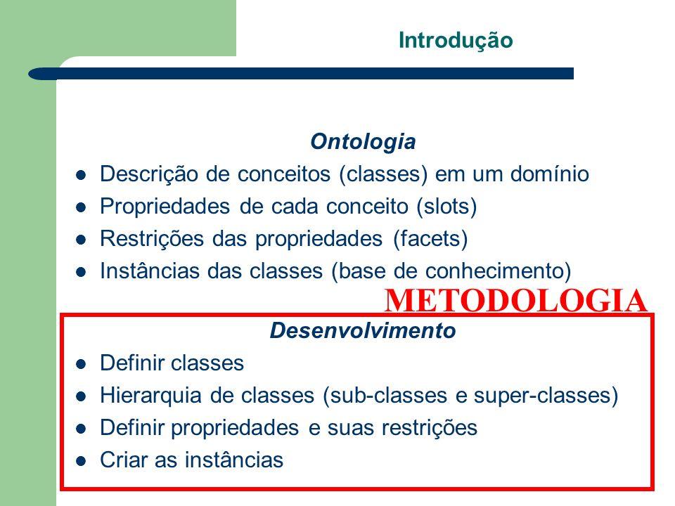 METODOLOGIA Introdução Ontologia