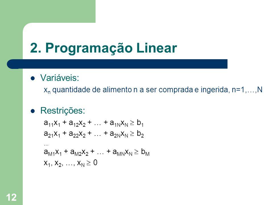 2. Programação Linear Variáveis: Restrições: