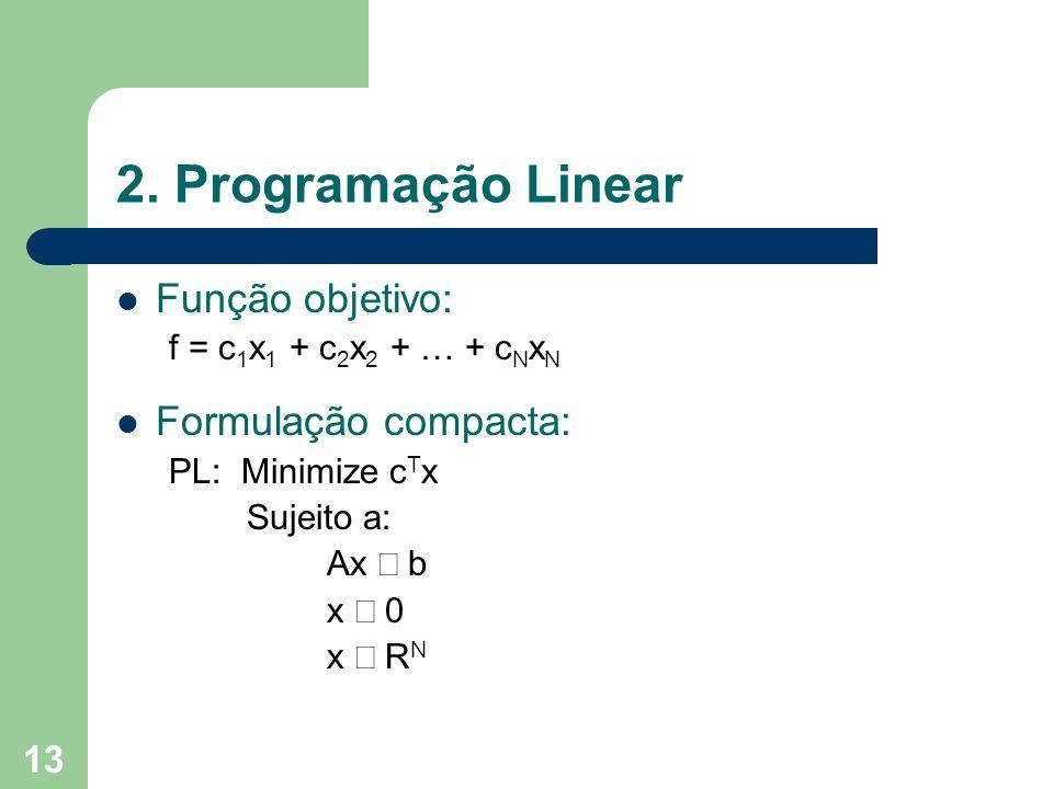 2. Programação Linear Função objetivo: Formulação compacta: