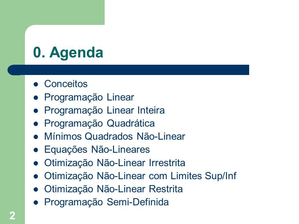 0. Agenda Conceitos Programação Linear Programação Linear Inteira