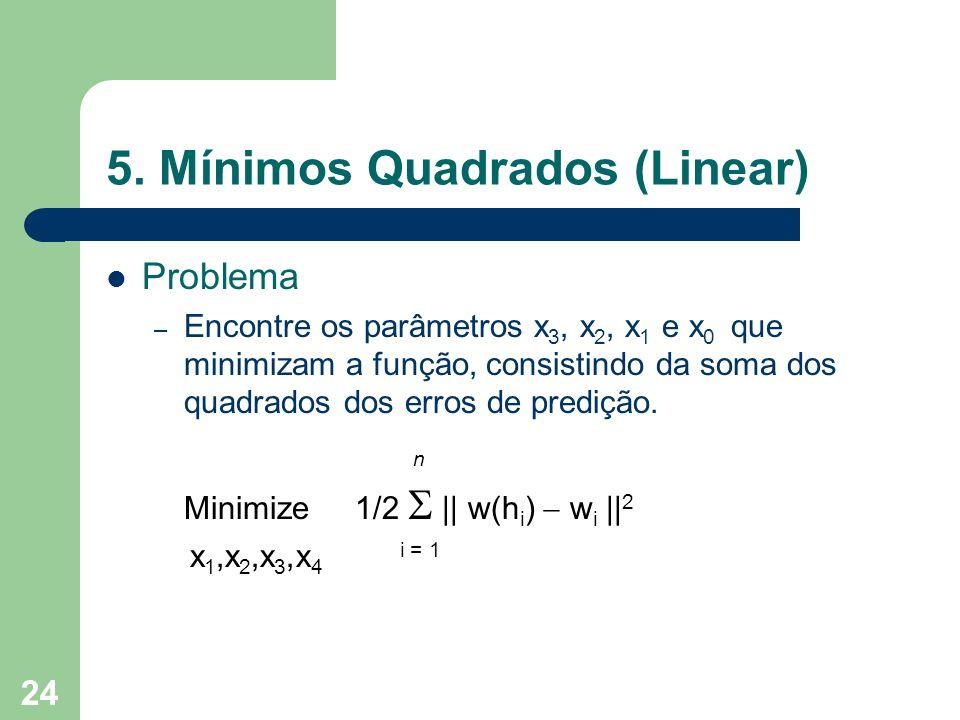 5. Mínimos Quadrados (Linear)