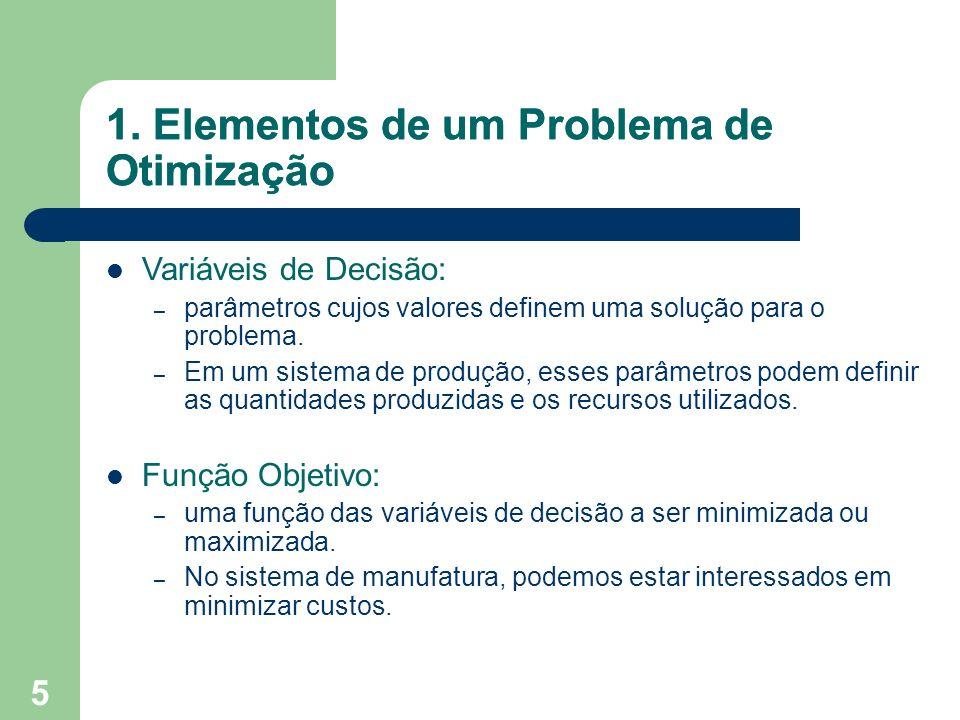 1. Elementos de um Problema de Otimização