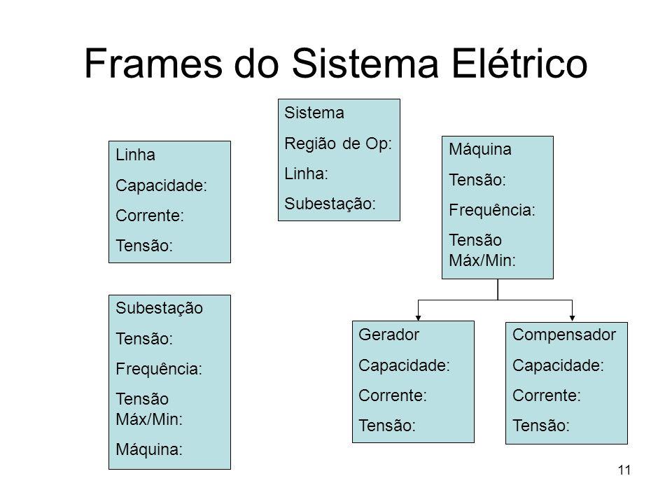 Frames do Sistema Elétrico