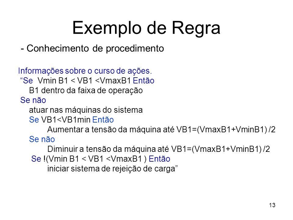 Exemplo de Regra - Conhecimento de procedimento