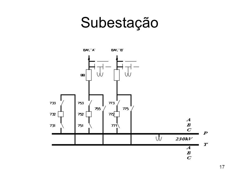 Subestação