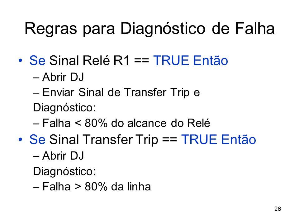 Regras para Diagnóstico de Falha