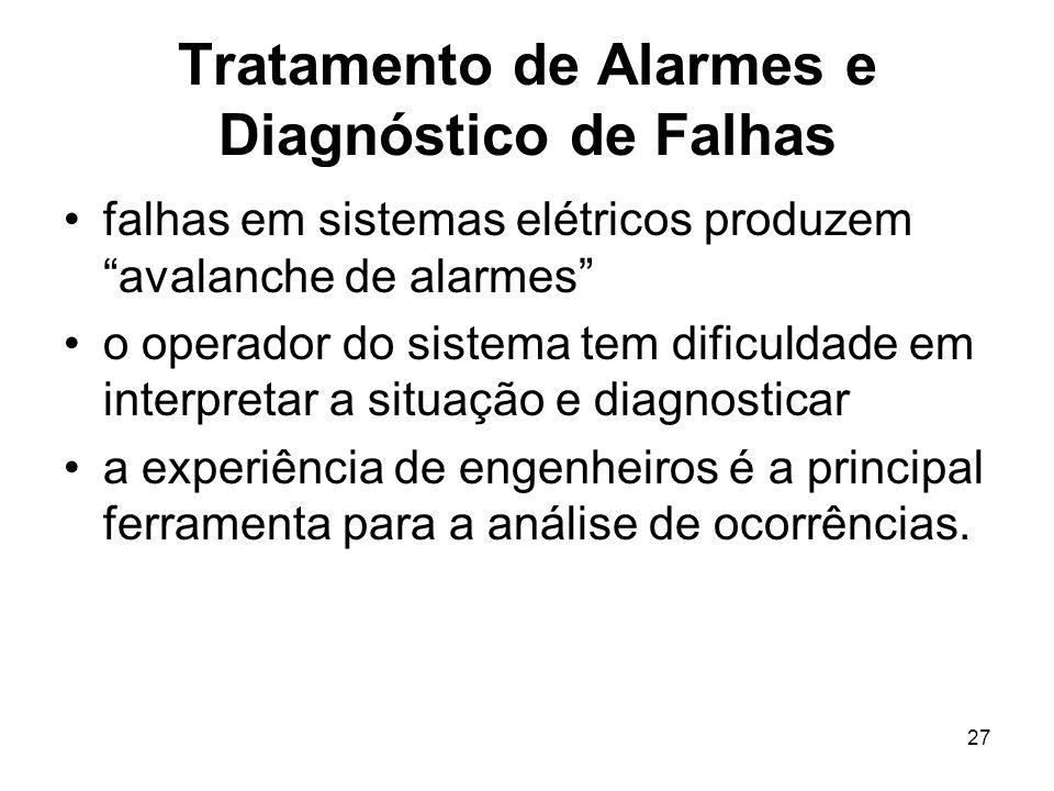 Tratamento de Alarmes e Diagnóstico de Falhas
