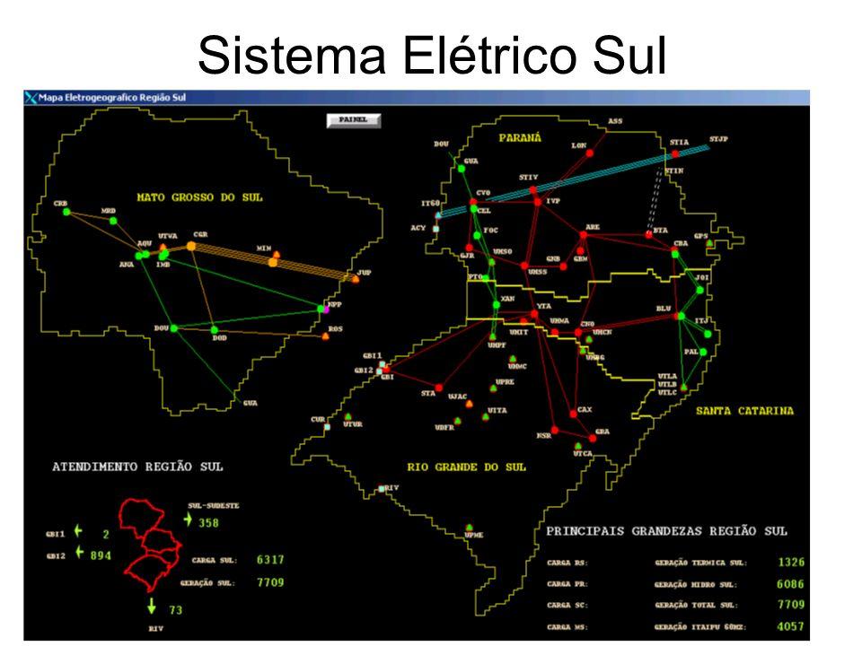 Sistema Elétrico Sul