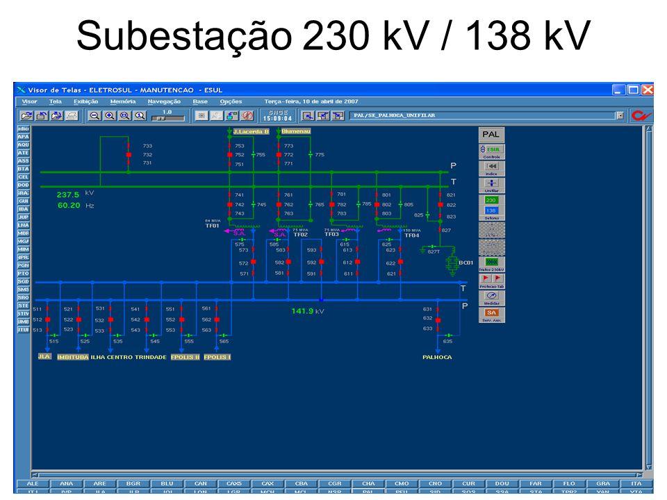 Subestação 230 kV / 138 kV