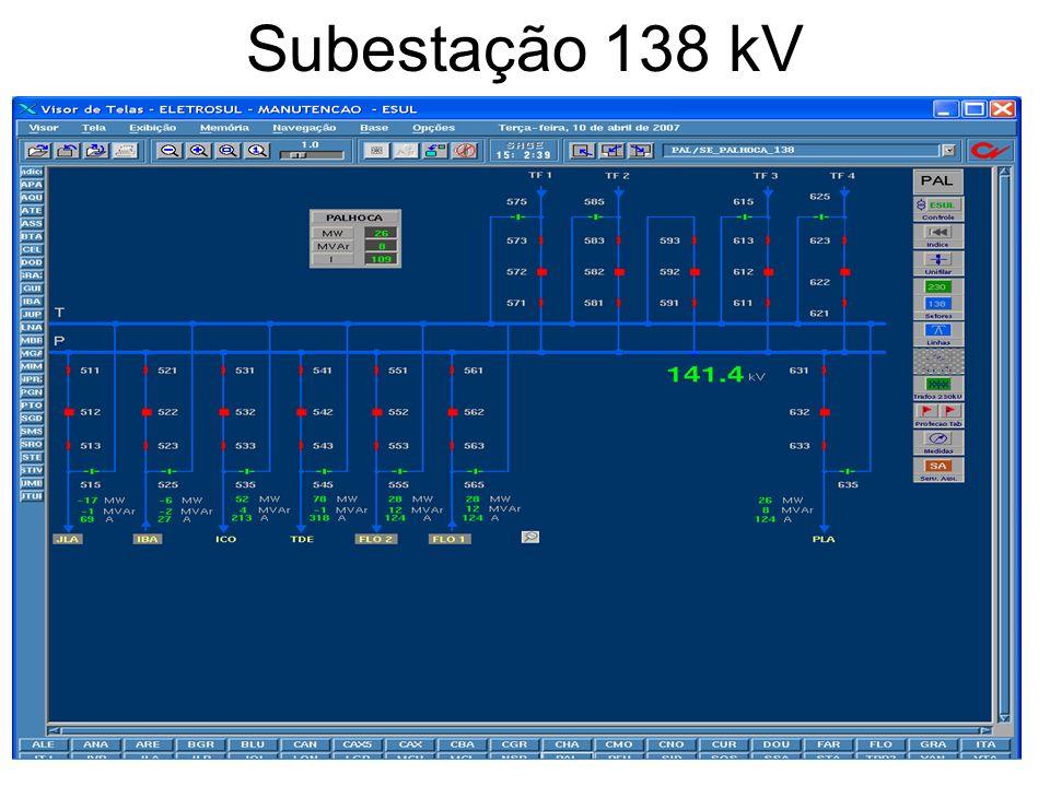Subestação 138 kV