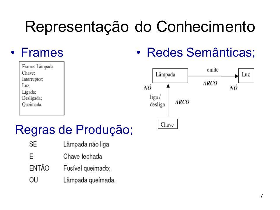 Representação do Conhecimento