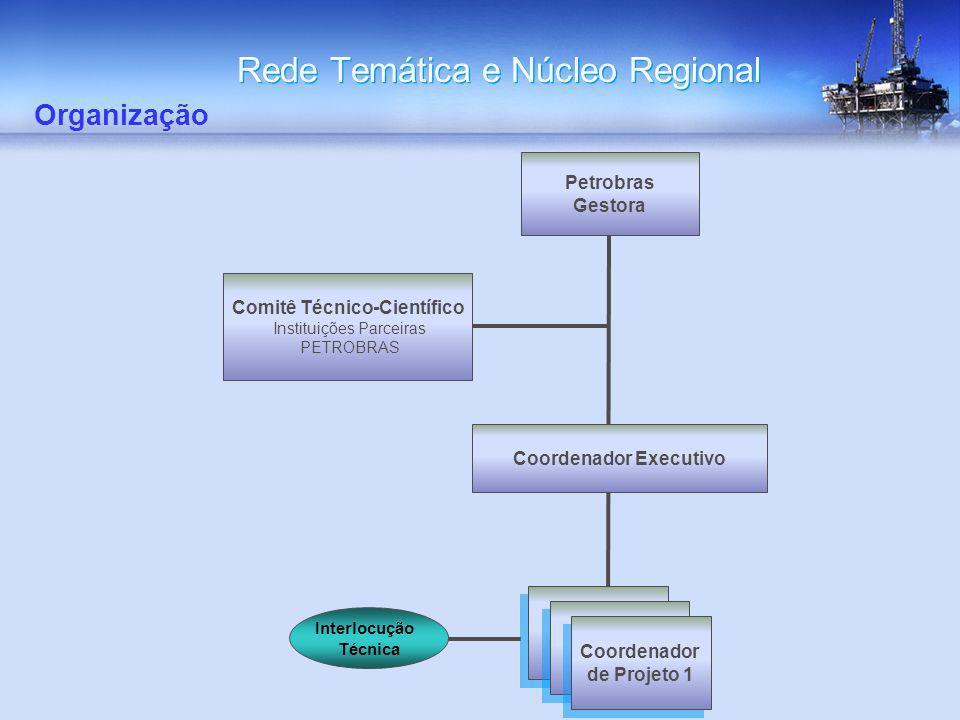 Rede Temática e Núcleo Regional
