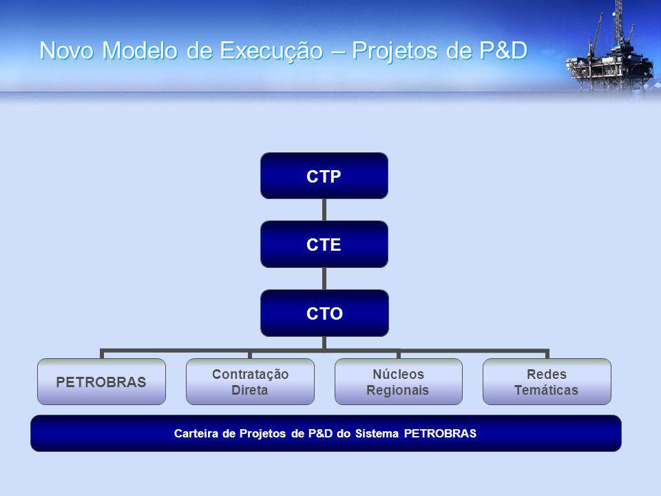Novo Modelo de Execução – Projetos de P&D