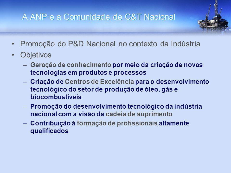 A ANP e a Comunidade de C&T Nacional