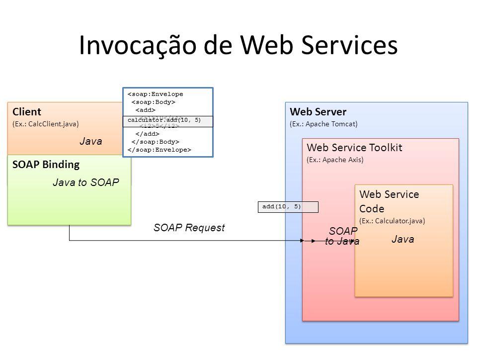 Invocação de Web Services
