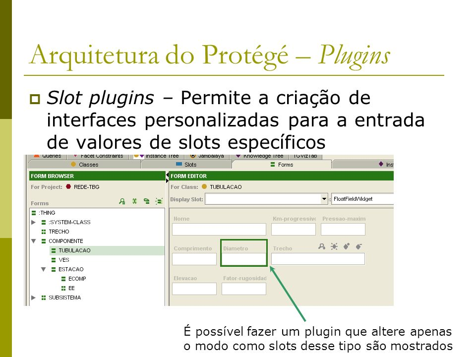 Arquitetura do Protégé – Plugins