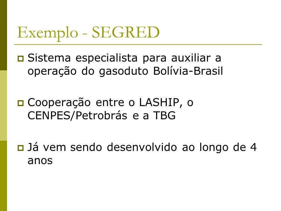 Exemplo - SEGRED Sistema especialista para auxiliar a operação do gasoduto Bolívia-Brasil. Cooperação entre o LASHIP, o CENPES/Petrobrás e a TBG.