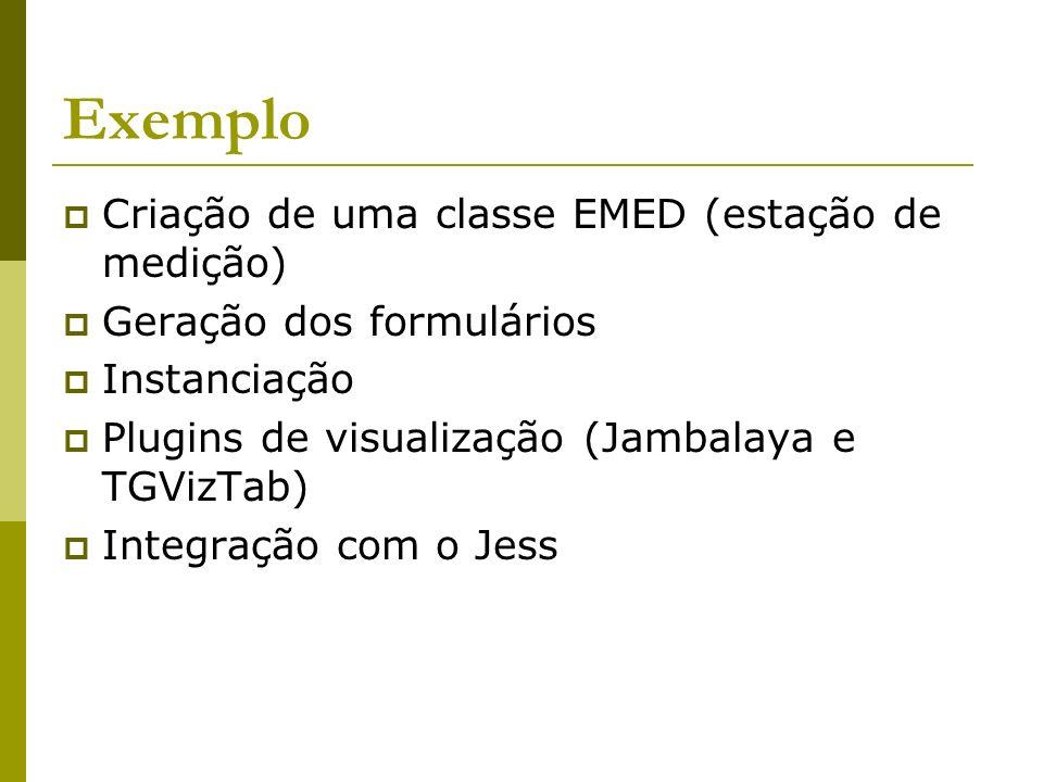 Exemplo Criação de uma classe EMED (estação de medição)