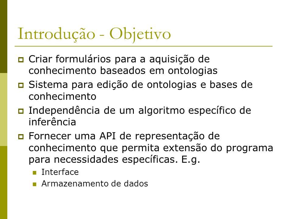 Introdução - Objetivo Criar formulários para a aquisição de conhecimento baseados em ontologias.