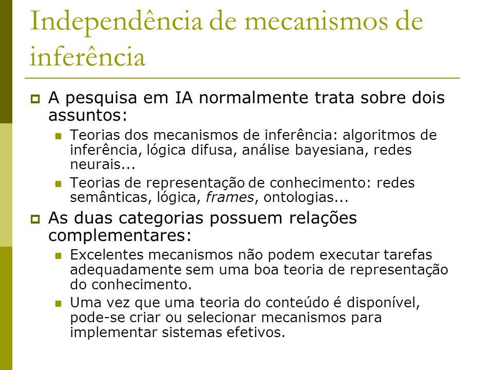 Independência de mecanismos de inferência