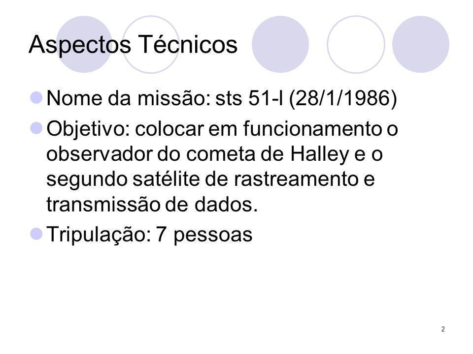 Aspectos Técnicos Nome da missão: sts 51-l (28/1/1986)
