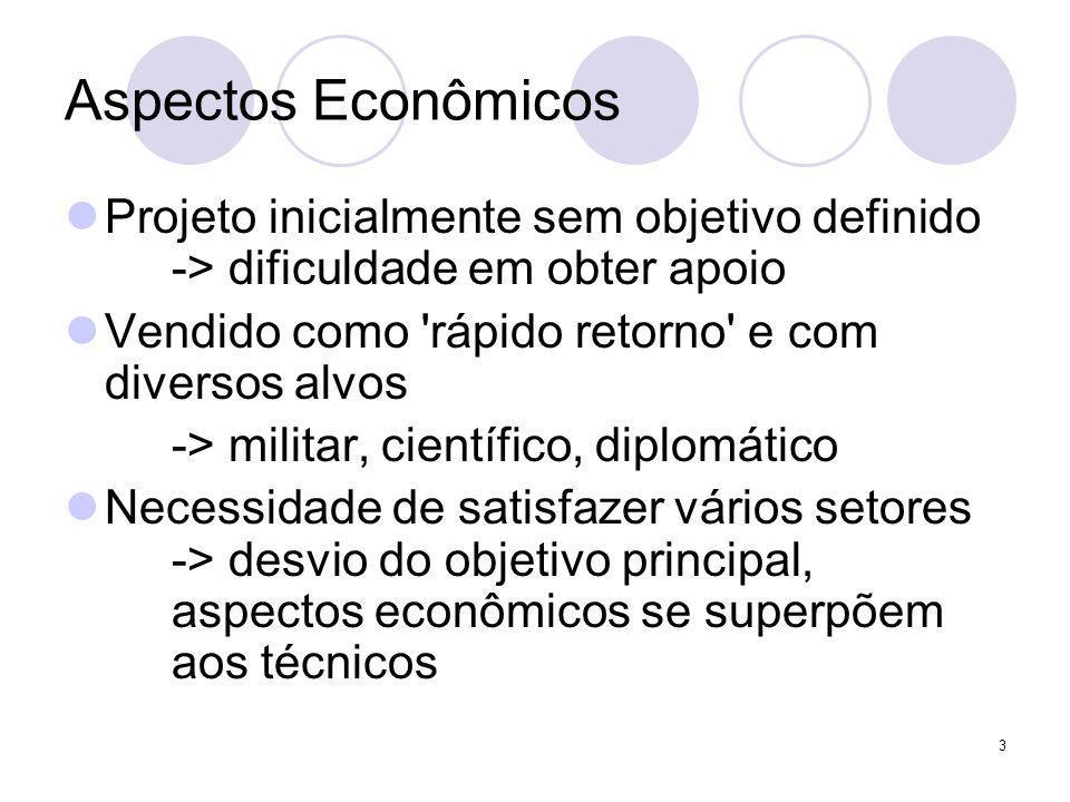 Aspectos Econômicos Projeto inicialmente sem objetivo definido -> dificuldade em obter apoio. Vendido como rápido retorno e com diversos alvos.