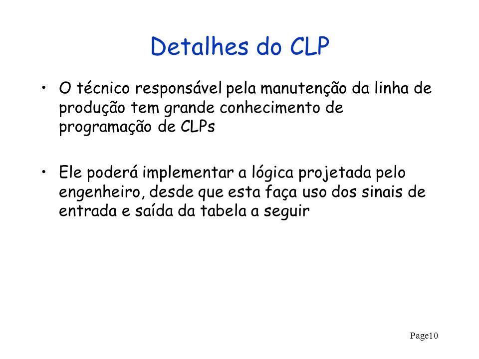 Detalhes do CLP O técnico responsável pela manutenção da linha de produção tem grande conhecimento de programação de CLPs.