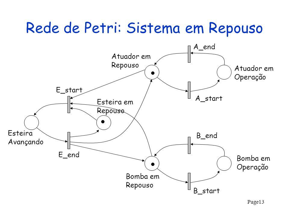 Rede de Petri: Sistema em Repouso
