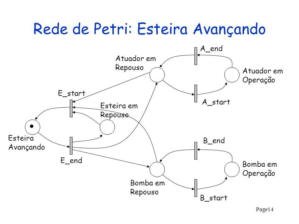 Rede de Petri: Esteira Avançando