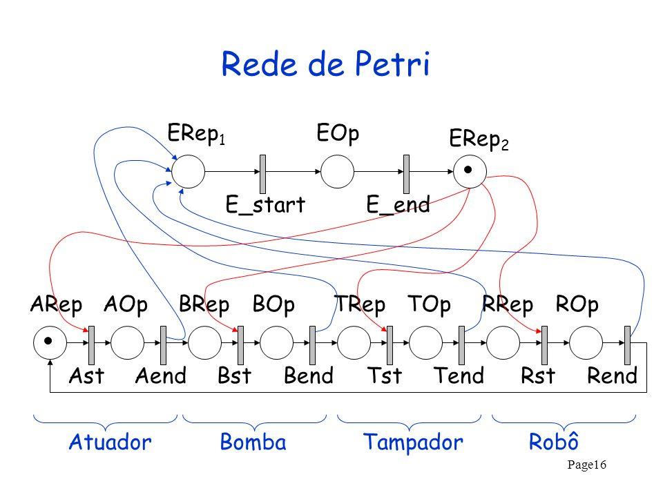 Rede de Petri ERep1 EOp ERep2 E_start E_end ARep AOp BRep BOp TRep TOp