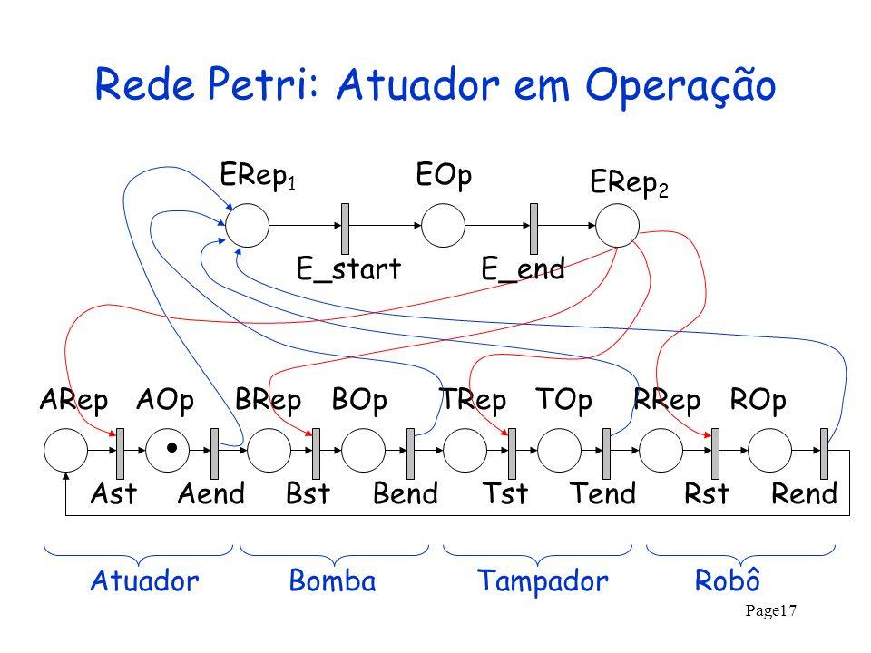 Rede Petri: Atuador em Operação