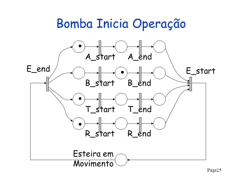 Bomba Inicia Operação A_start A_end E_end E_start B_start B_end