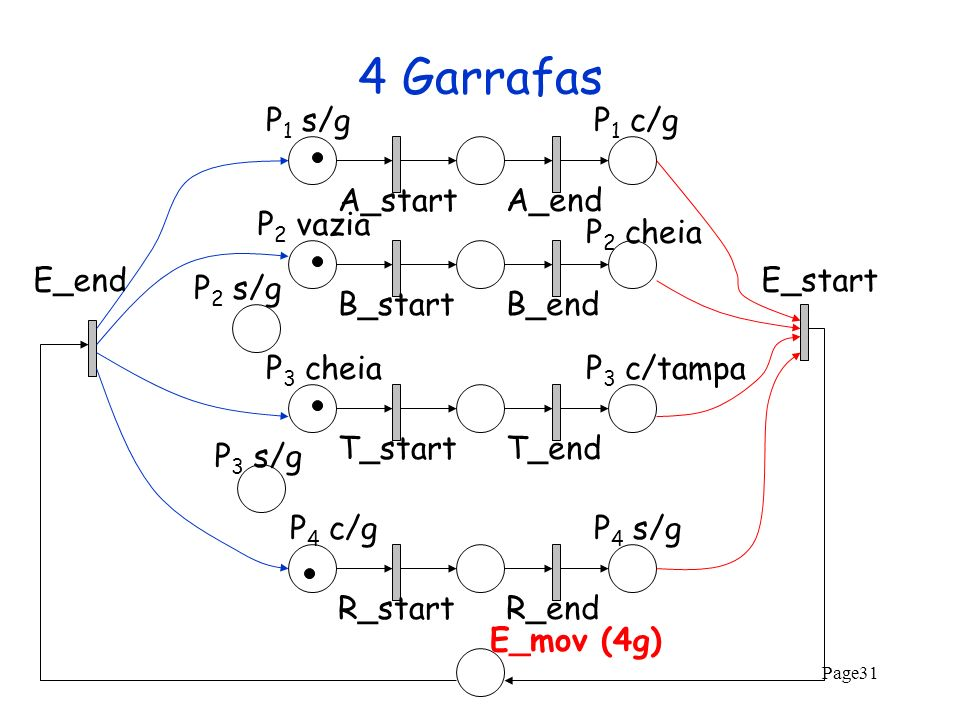 4 Garrafas P1 s/g P1 c/g A_start A_end P2 vazia P2 cheia B_start B_end