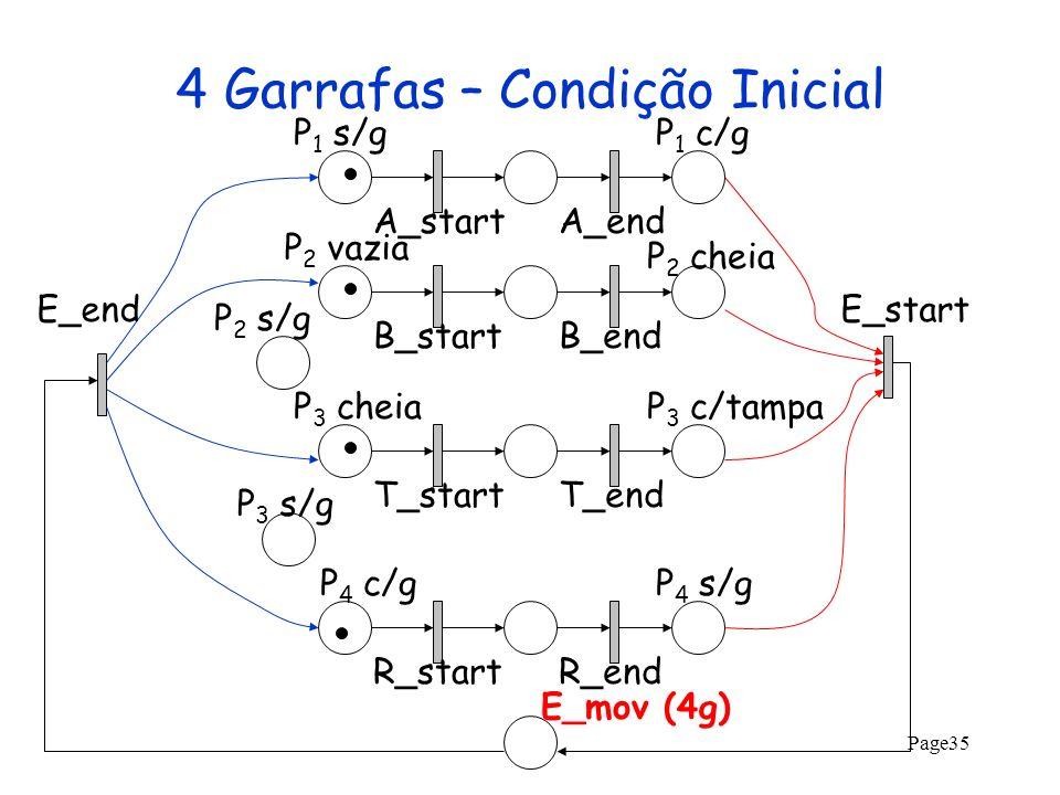 4 Garrafas – Condição Inicial