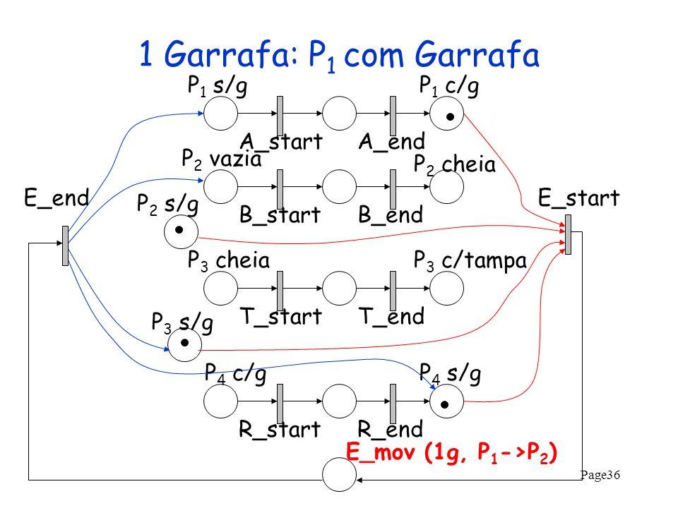 1 Garrafa: P1 com Garrafa P1 s/g P1 c/g A_start A_end P2 vazia