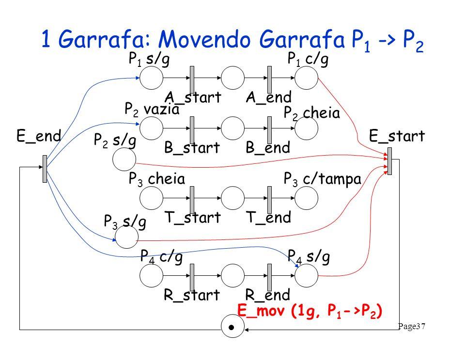 1 Garrafa: Movendo Garrafa P1 -> P2