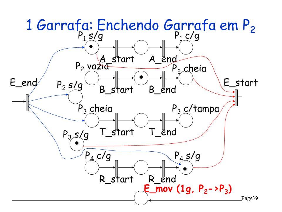 1 Garrafa: Enchendo Garrafa em P2